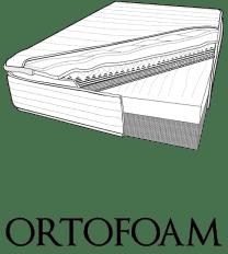 colchones spring air ortofoam