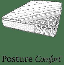 colchones spring air posture comfort